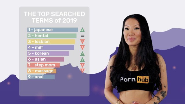 Free adult ebony categories - Pornhubs 2019 year in review with asa akira - top searches and categories
