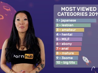 Pornhub's 2019 Year In Review with Asa Akira – Top Searches and Categories