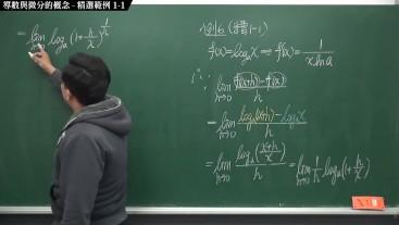 [重啟][真・Pronhub 最大華人微積分教學頻道] 微分篇重點一:導數與微分的概念|精選範例 1-1|數學老師張旭